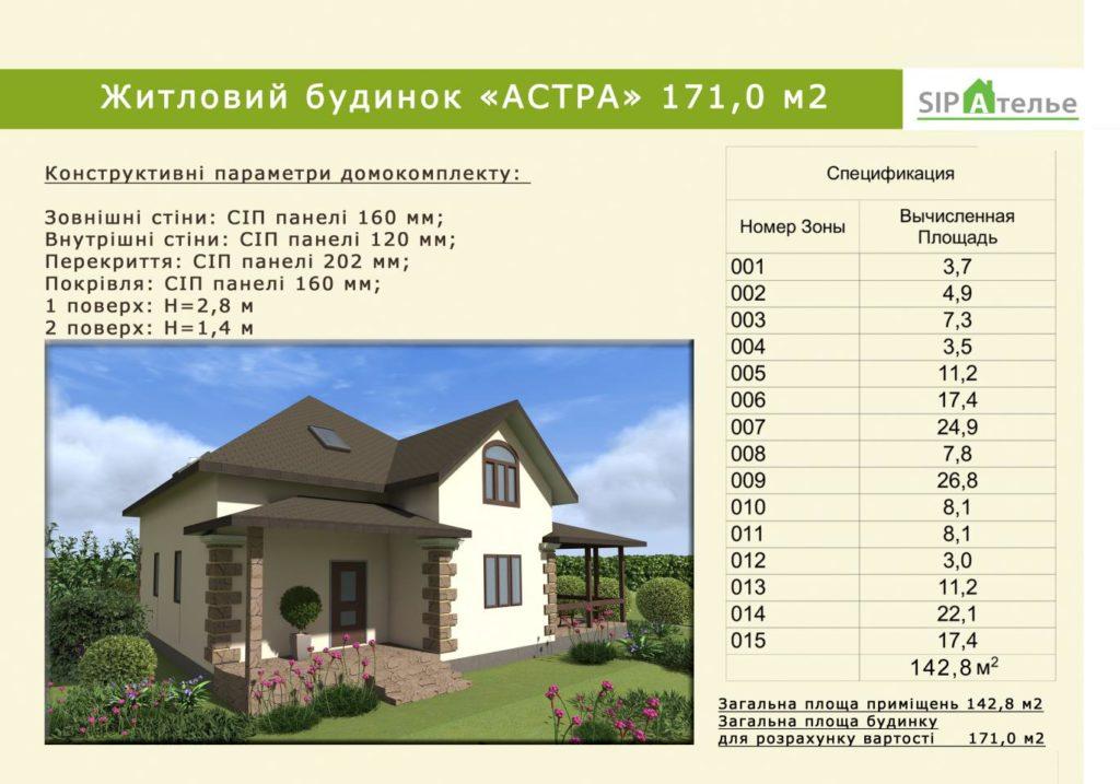 Дом из-сип-панелей 171 м2 в поселке Белогородка - фото 2