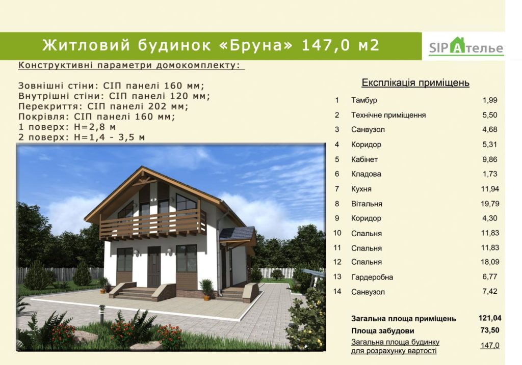 Дом из сип панелей 147м2 с. Осещина