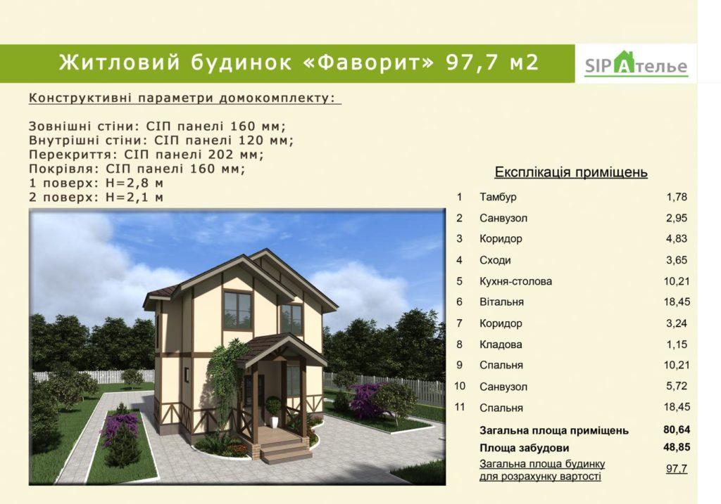 Дом из сип панелей п. Вишневый хуторок 97,7 м2 - фото 5