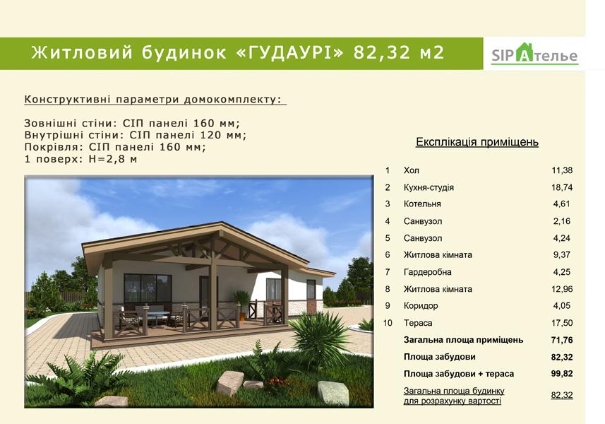 Экспликация одноэтажного дома из сип панелей 82,32 м2